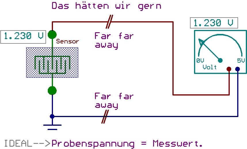 Ziemlich Massedrähte Miteinander Verbinden Bilder - Der Schaltplan ...